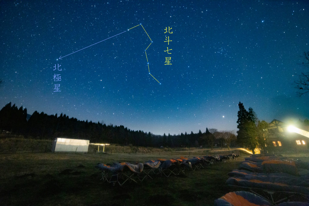 北斗七星の先端の2つの星を結んで5倍に伸ばすと北極星が見つかります